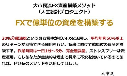 【大市民流FX資産構築メソッド】